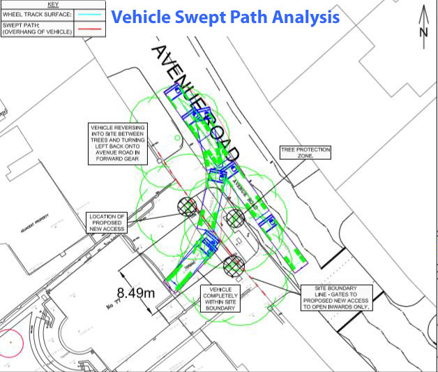 Vehicle Swept Path Analysis